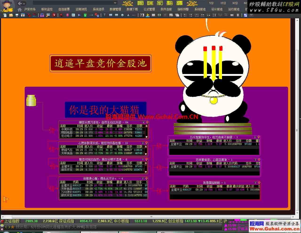 大师的熊猫烧香大智慧股票池
